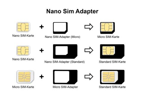 Sim Card Adapter Nano Micro Pin Ejector Iphone Samsung Xiaomi Lg Dll 1 nano micro simkarten adapter 3 in 1 kartenadapter mit