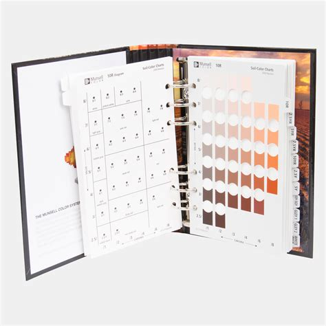 munsell color chart munsell soil color charts classification system