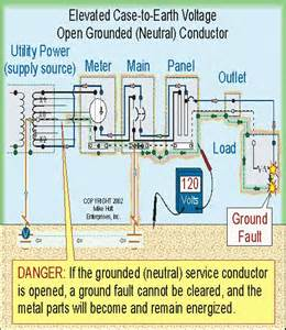 nec sub panel wiring sub free printable wiring diagrams