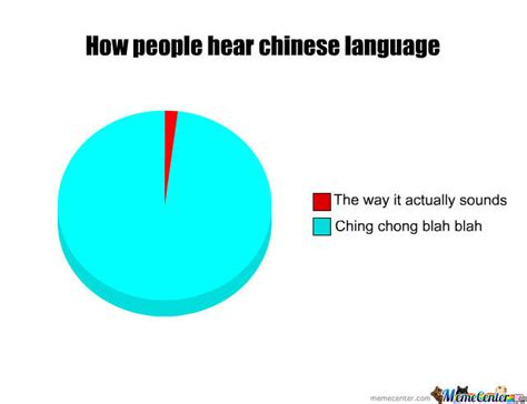 Old Language Meme - chinese language by eagle2113 meme center