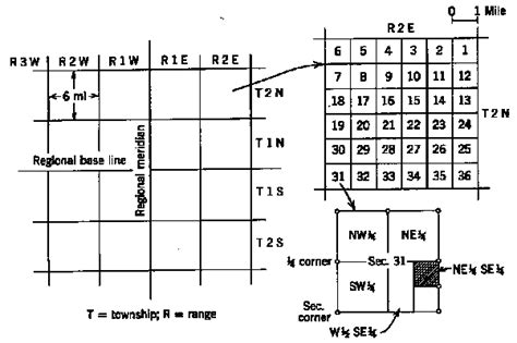 Section Township Range To Lat by Convert Township And Range To Latitude And Longitude