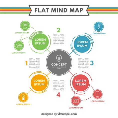 Flat Mind Map Template Vector Free Download Mind Map Template