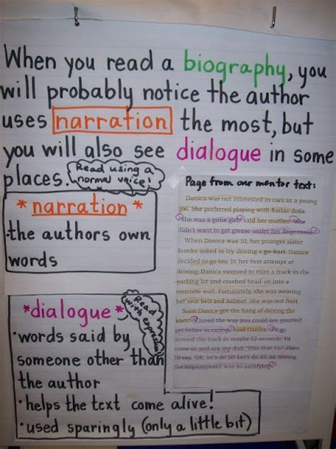 biography ideas for 3rd graders biography anchor chart fifth grade ideas pinterest