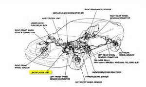 Check Brake System Honda Civic How To Turn Abs Light Is It Possible By Just Pulling