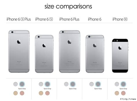 iphone 6 size comparison mini iphone 6 plus comparison size mini wiring diagram free