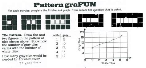 Pattern Grafun Worksheet Answers | math 7 43 may 18 2006 scribe notes