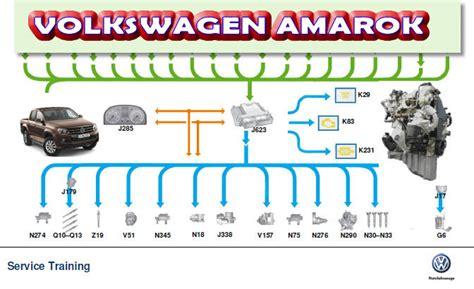 car engine repair manual 2012 volkswagen cc electronic throttle control volkswagen cc workshop service repair