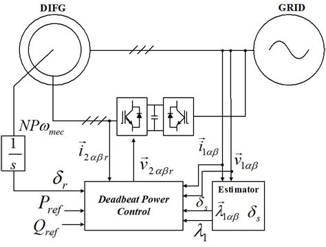 diagram of induction generator 28 images induction