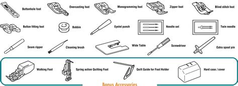 Kitchen Tools And Equipment And Their Functions   Home