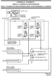 wiring diagram for trailer slide out diagram free printable wiring diagrams