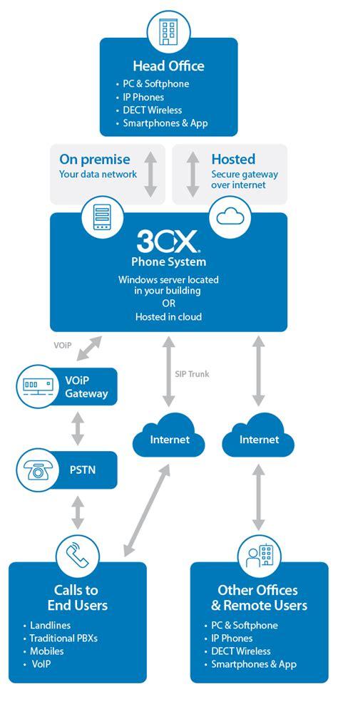 network wiring terminology network overview elsavadorla