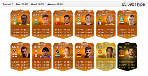 futhead best team the best fifa teams futhead pack opening