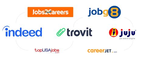 blog aggregators job aggregators how to syndicate your jobs and increase
