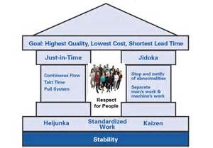 Roof Deck Plan Foundation Midterm At University Of Michigan Ann Arbor Studyblue