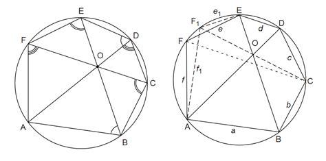cyclic pattern definition euclidean geometry diagonals of cyclic hexagon