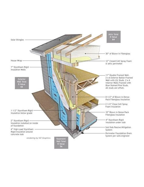 passive house design and construction best 25 passive house ideas on pinterest passive house design passive design and