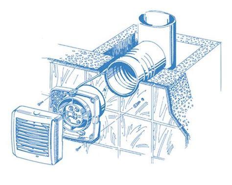 aspiratore per bagno silenzioso aspiratore bagno silenzioso blauberg aero 100