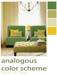 Week 4, Term  Analogous Color Scheme, This room is decorated with three different color schemes