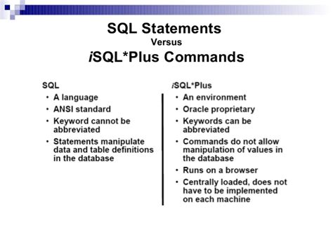 sql select sql select statement and functions