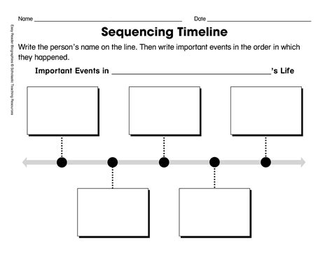 biography graphic organizer timeline investigating nonfiction part 3 independent and guided