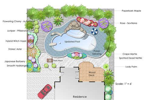 plant layout features landscape design software by idea spectrum realtime