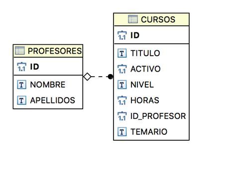 docker express tutorial docker para bases de datos adictosaltrabajo