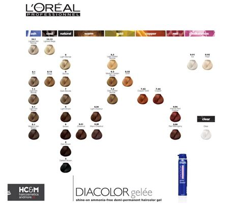 l or 233 al professionnel diacolor gel 233 e shine on ammonia free