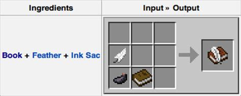 Crafting Recipe For Paper - minecraft are there any mods for writing notes on paper