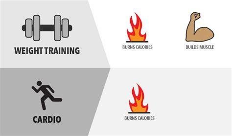 weight management vs weight loss weight loss battle ben s army