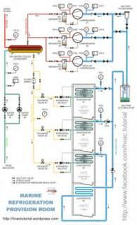 refrigeration provision piping diagram hermawan s blog