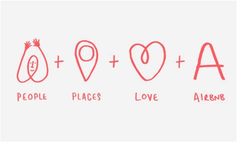 Airbnb Meaning | airbnb introduces quot the b 233 lo quot logo design love