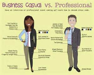 the 25 best ideas about business casual dress code on