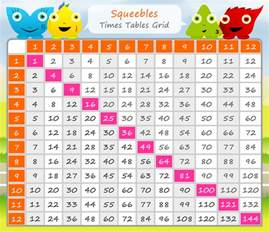 the gallery for gt multiplication chart 1 100