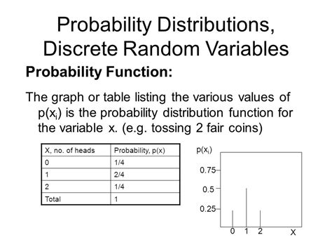 theory of random sets probability theory and stochastic modelling books probability random variables and stochastic processes by