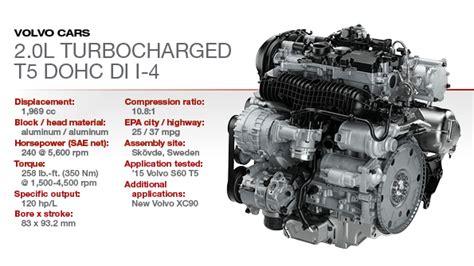 subaru 3l engine 2015 winner volvo 2 0l turbocharged dohc 4 cyl 2015 10