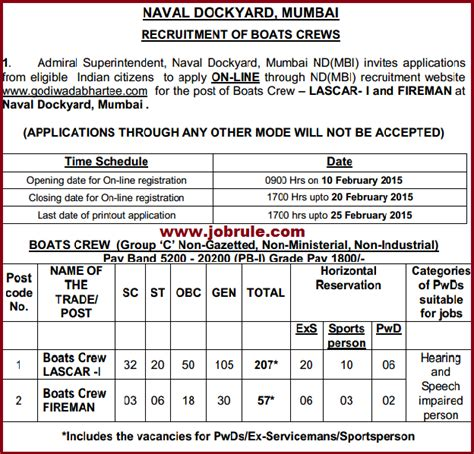 boat service center in patna recruitment jobs online application admit card html