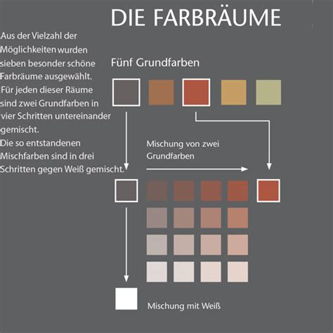 fassadenfarbe schlamm yosima farbraeume 550 ahrens malereibetrieb