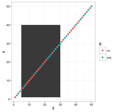 ggplot theme alpha r ggplot2 inconsistent color from alpha stack overflow