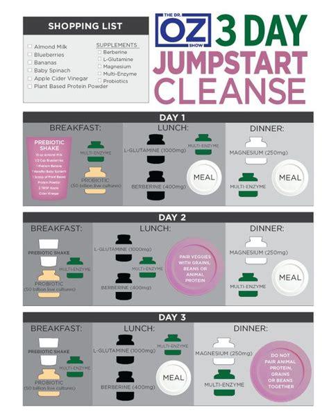 Dr Junger Liver Detox by 3 Day Jumpstart Cleanse Kit According To Dr Alejandro
