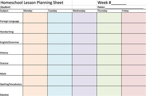 free homeschool lesson planning sheet simply being