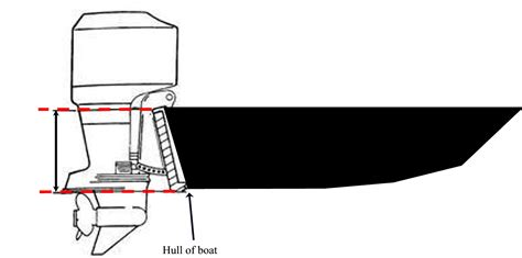 bass boat motor height engine height on contender 33 35t the hull truth