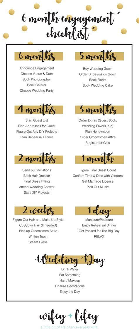 The 25  best Wedding checklist timeline ideas on Pinterest
