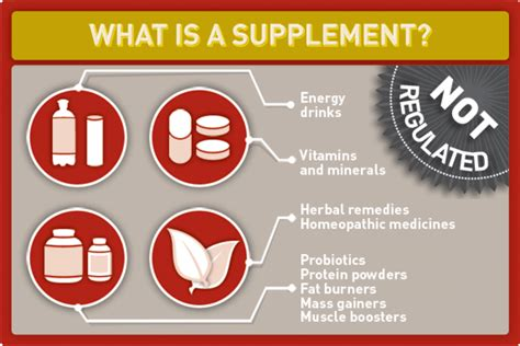 supplement use by athletes supplements canadian centre for ethics in sport