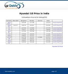 Hyundai Eon Sportz On Road Price In Bangalore Hyundai I10 Price 17aug2012