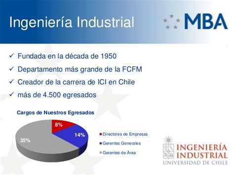 Mba Ingenieria Industrial Universidad De Chile by Mba Universidad De Chile 2013 Martin Meister