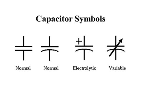 capacitor and symbols capacitance al penney vo1no ppt