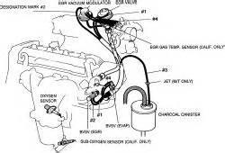 small engine maintenance and repair 2003 toyota celica windshield wipe control repair guides vacuum diagrams vacuum diagrams autozone com