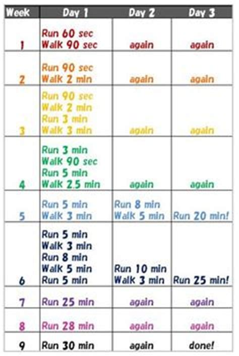 cool running couch to 5k c25k this is what i ve been doing at my own pace for