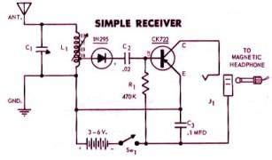 germanium transistor radio circuits ck722 germanium transistor construction projects new volume 50th anniversary radio page 3