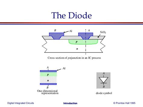 pn junction explained pn junction diode manufacturing process 28 images doping semiconductor how semiconductor